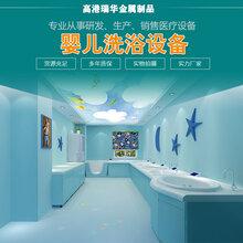 婴儿洗浴设备亚克力游泳池儿童浴缸套洗浴膜宝宝泡澡袋子塑料薄膜图片
