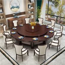 電動大餐桌