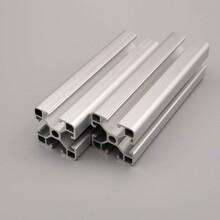 4040鋁型材價格圖片