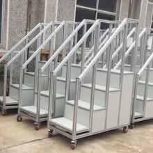 鎮江4040歐標鋁型材廠家圖片