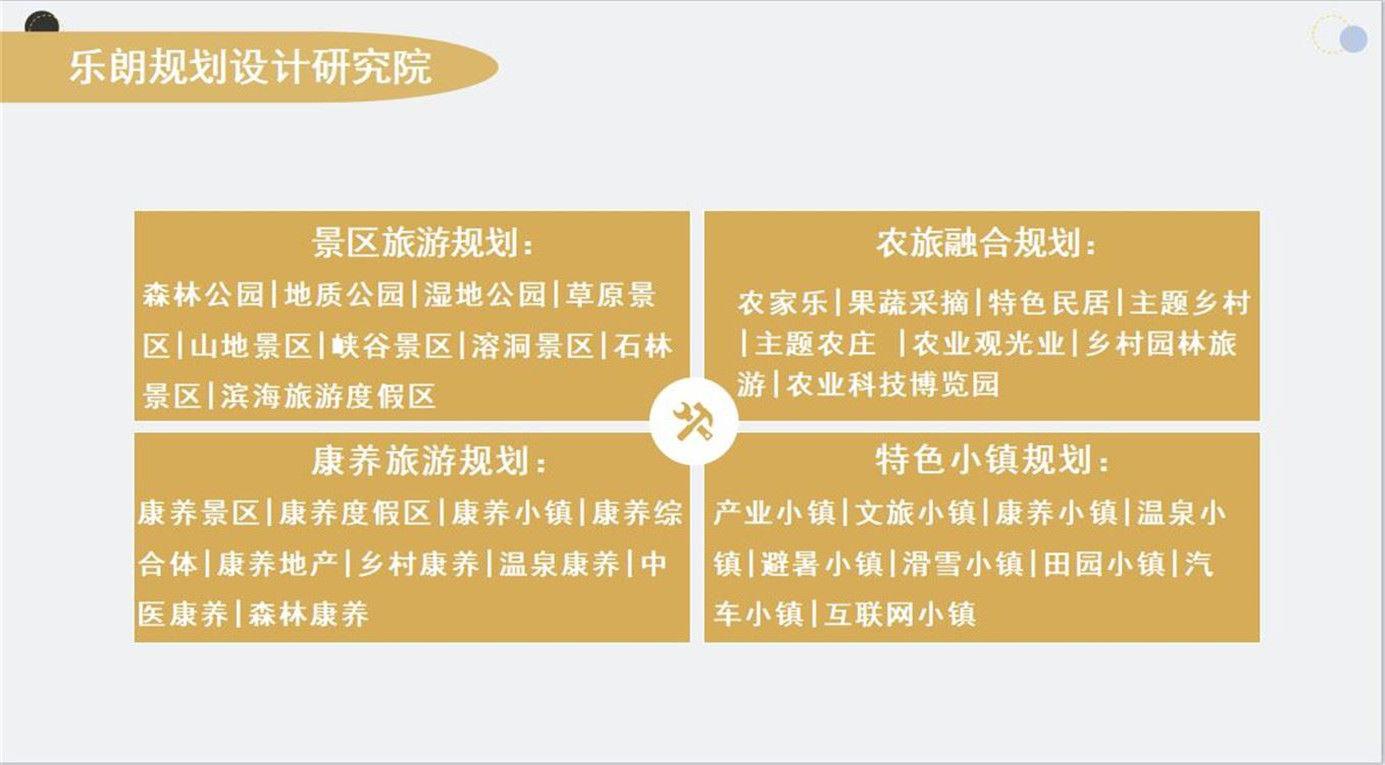 山南能寫商業計劃書的公司-寫項目計劃書