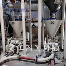骏佑厂家生产GN型不锈钢高温供料器气力输送旋转供料器图片