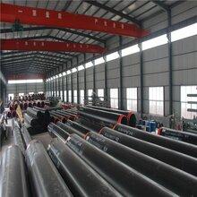 预埋聚氨酯保温管厂家腾泰钢套钢保温图片