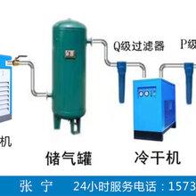 食品輔助氣動設備螺桿空壓機封口機抽真空機專用螺桿空壓機圖片