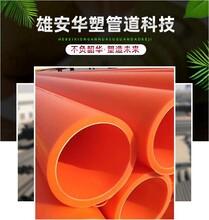 青海MPP电力管厂家供应图片