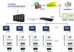金华智能电力监控系统方案