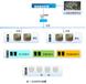 河北雙控信息化平臺,智慧二道門及人員定位系統建設