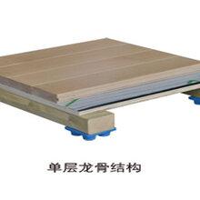 平顶山体育运动木地板供应商图片