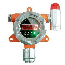 气体报警器批发-可燃气体检测-世通计量图片