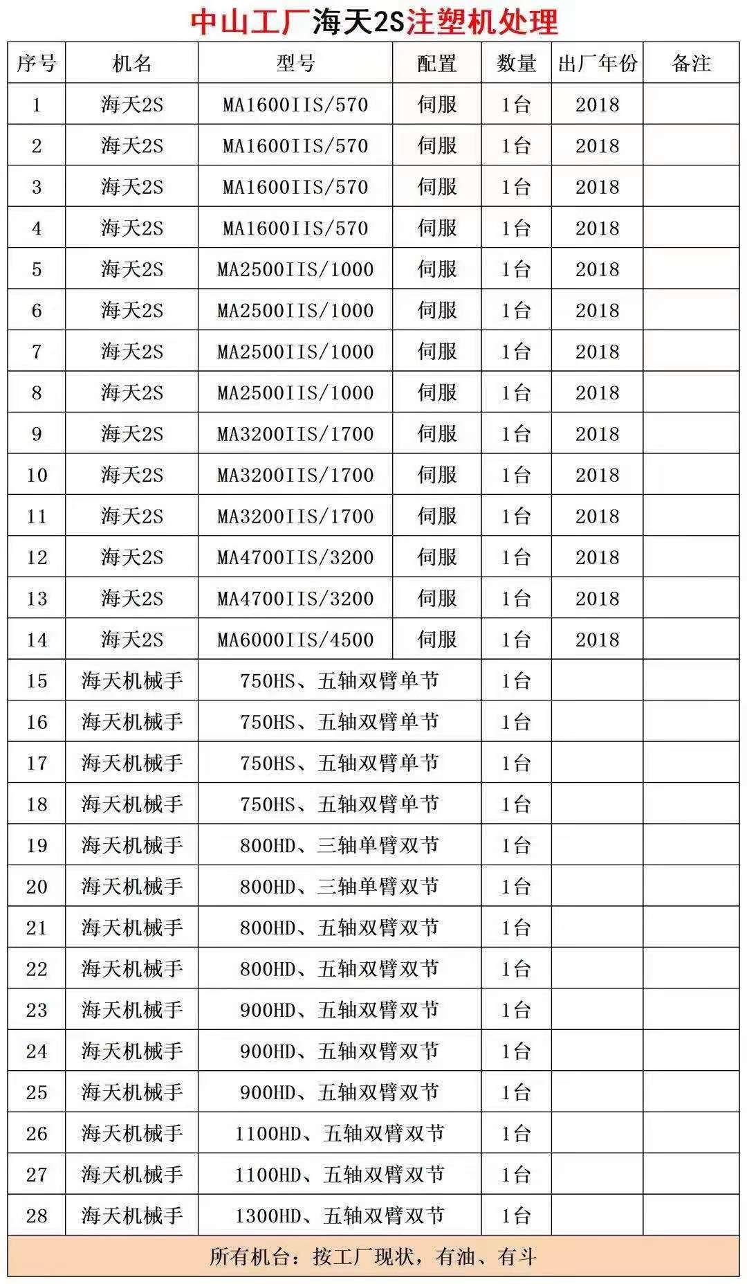 出售海天伺服注塑机2S系列MA:160顿250吨320吨470顿600顿