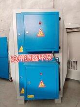 靜電時油煙浄化器