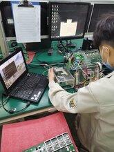 RPO,靈活用工,勞務外包,產線外包,sorting服務