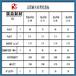 鄭州耐火材料生產廠家二級高鋁磚廠家直銷