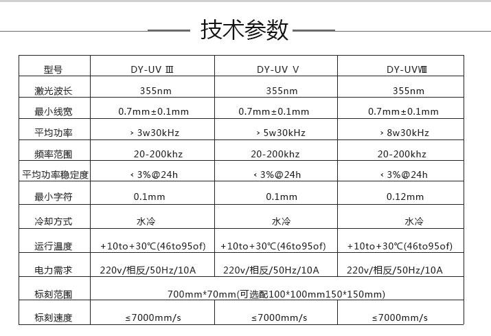 吉安市鐘表紫外激光打標機多少錢
