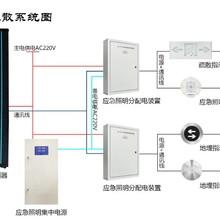 智能疏散系统集中电源分配电装置
