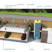 虹吸排水系統
