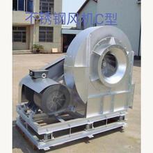 柳州304不銹鋼風機廠家圖片