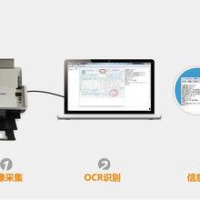 发票扫描识别核验系统,获取发票信息导入Excel表格图片