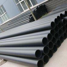临沂PVC-M聚氯乙烯管材供应商图片