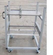 天津工業鋁型材廠家圖片
