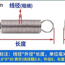 非標定制扭轉彈簧玩具單扭彈簧雙扭簧扭轉彈簧圖片