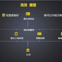 天津公司注册,代理记账,公司注销图片