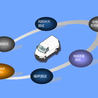 LabVIEW非標自動化項目開發