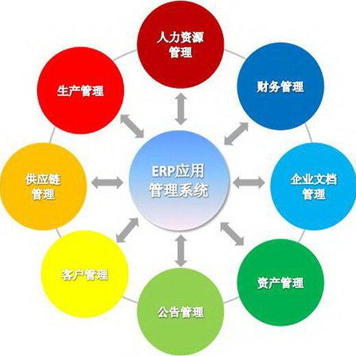 湖北武漢硚口APP軟件開發,APP小程序定制