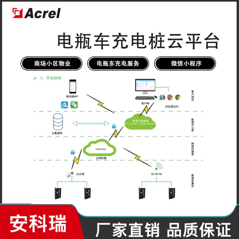 电瓶车充电桩收费平台AcrelCloud-9500电瓶车充电桩云平台安科瑞