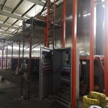 合肥靜電涂裝噴粉生產線直銷報價圖片