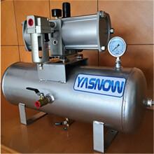 空氣增壓泵SMC空氣增壓泵壓縮空氣增壓泵圖片