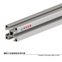 湖南長沙工業鋁型材廠家圖片