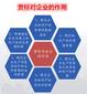 沈阳新公司商标注册、专利申请、版权登记东知华盛包过图片