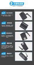 濟南雙軸心導軌批發價格圖片