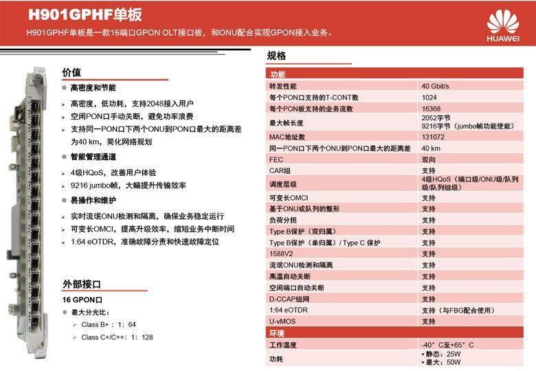 华为MA5683T设备GPBD板卡8口业务板