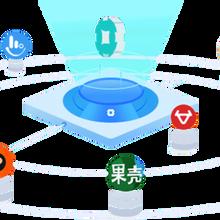 鄭州薪人薪事+河南薪人薪事+河南人力資源管理軟件鄭州hr系統圖片