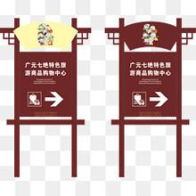 西躲景区指示牌制作图片