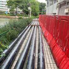 云浮抽水排涝工程图片