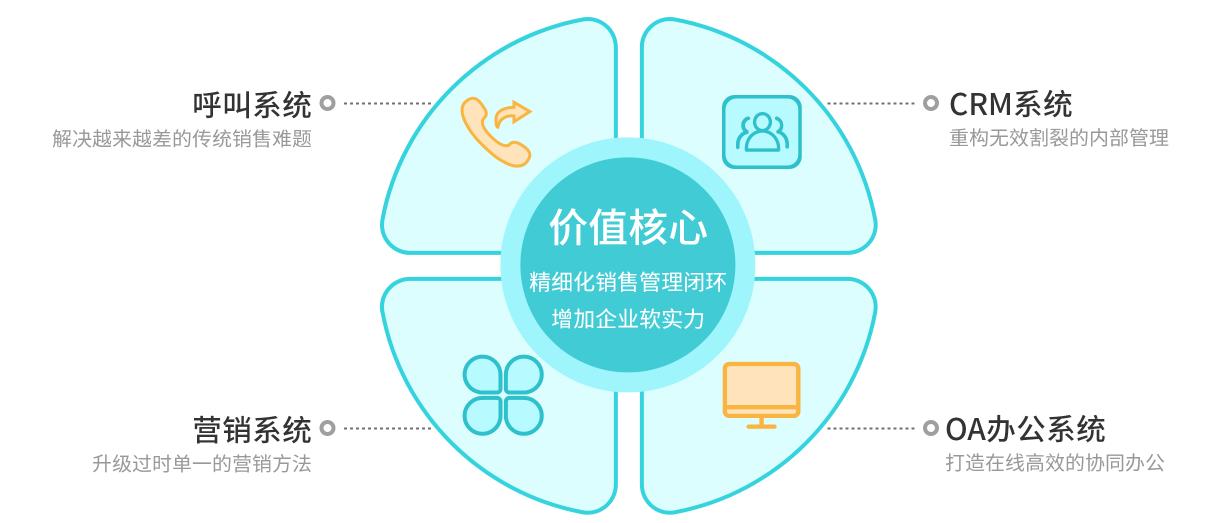 廣州正悅軟件有限公司