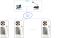 IP應急廣播緊急求助系統SV-7042