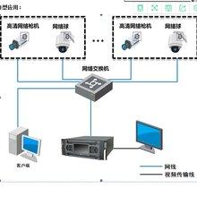 光明新区监控安装光明无线监控系统安装图片