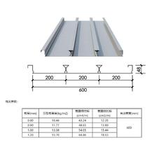 無錫YXB48-200-600閉口樓承板多少錢一平?圖片
