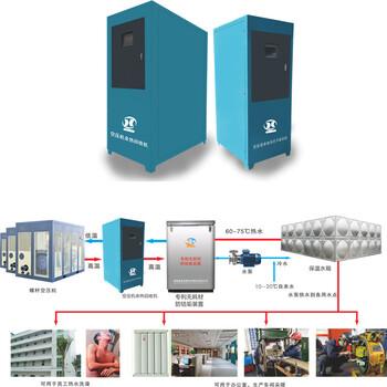 河南喜客的空壓機余熱回收系統,余熱利用裝置用于取暖洗澡