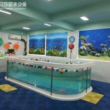 儿童戏水池图片
