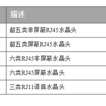 友訊D-Link超五類/六類非屏蔽水晶頭深圳代理商