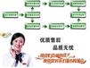 天長志高空調服務維修電話(24小時報修網點))