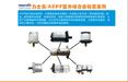 廈門力士樂電磁閥ABZMS-37-1X/0370-03-M-K24