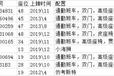 宇通6609型19座2019年10月車況好通勤班車