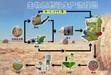 吴忠生物质颗粒检测设备生物质燃料检测设备YX系列