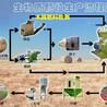 生物质燃料检测仪